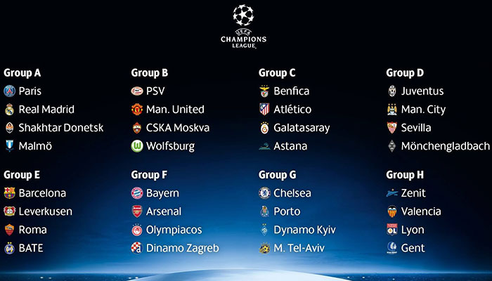 Champions League 2016/17 Auslosung